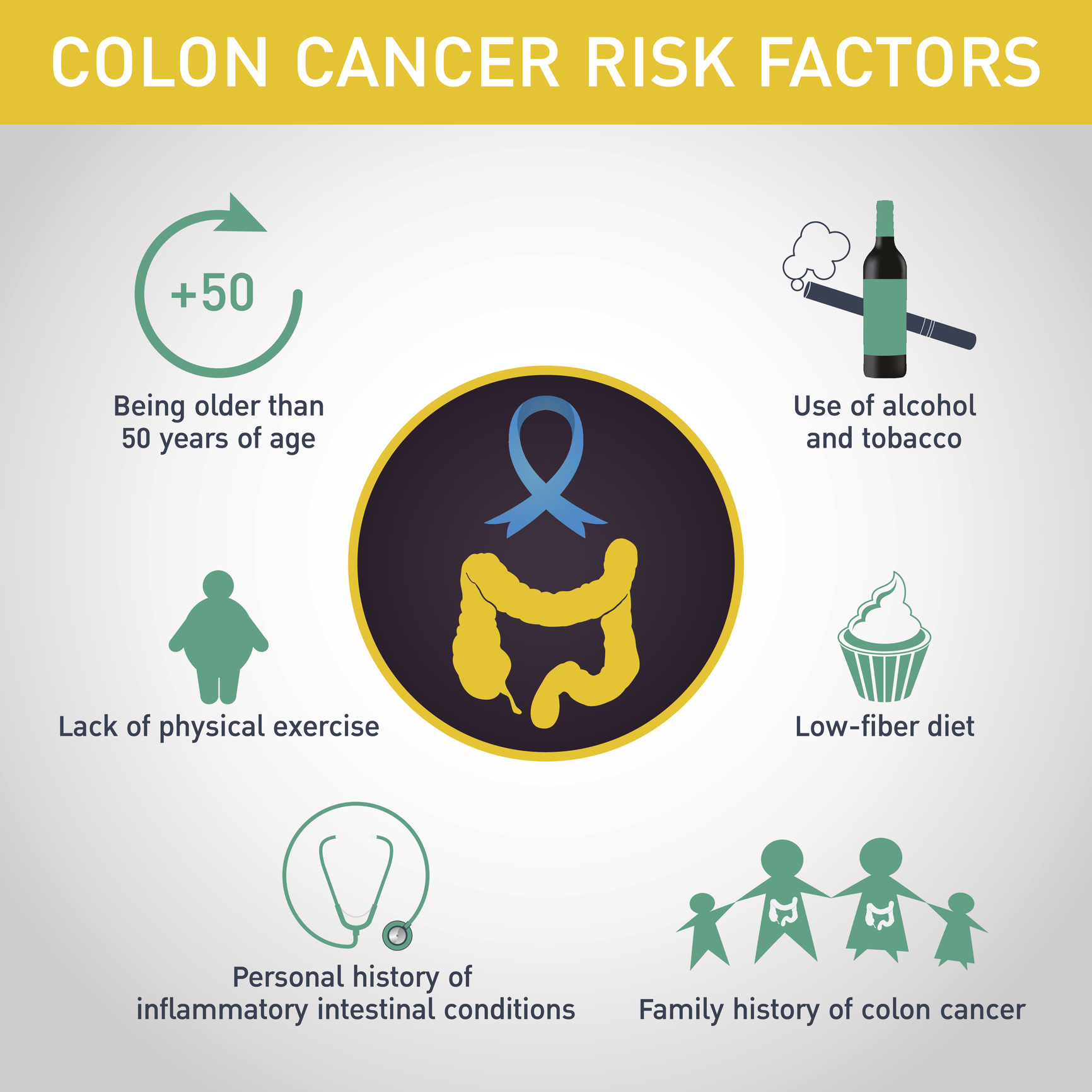 gut-health-about-colon-cancer